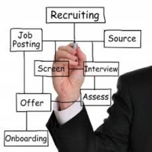 Recruitment Agencies 10 Step Hiring Process